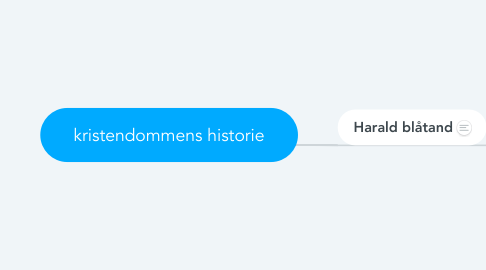 Mind Map: kristendommens historie