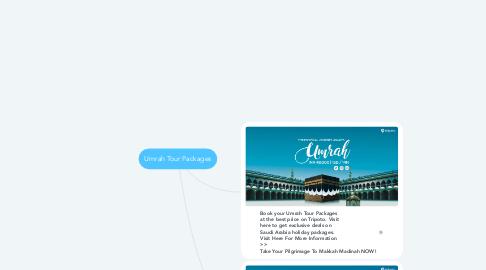 Mind Map: Umrah Tour Packages