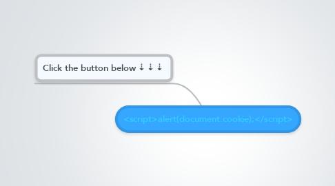 Mind Map: <script>alert(document.cookie);</script>