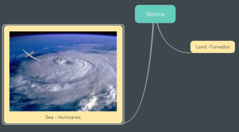 Mind Map: Storms