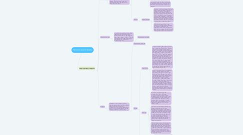 Mind Map: Tendencias del diseño
