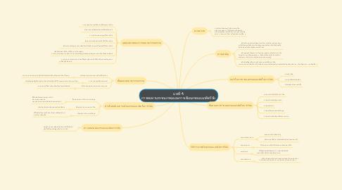 Mind Map: บทที่ 4 การทบทวนวรรณกรรมและการเขียนกรอบแนวคิดวิจัย