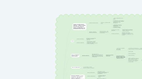 Mind Map: ESTADISTICA