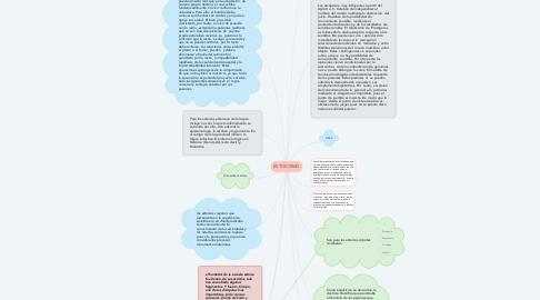 Mind Map: ESTOICISMO