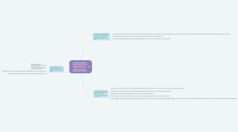 Mind Map: Страница девушки преподающей разные направления йоги.  Она: yoga teacher, путешественник и приверженец ЗОЖ.