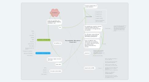 Mind Map: Necesidades Educativas Especiales