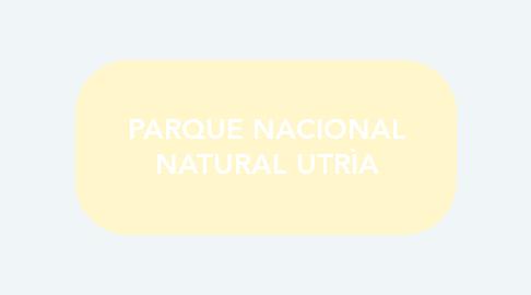 Mind Map: PARQUE NACIONAL NATURAL UTRÌA