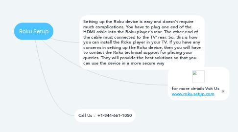 Mind Map: Roku Setup