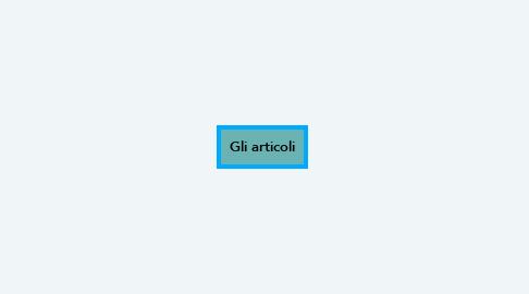 Mind Map: Cosa permette a un insegnante di insegnare?    (Gruppo Alba)
