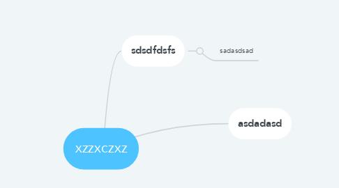Mind Map: xzzxczxz