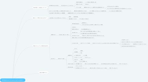 Mind Map: 株式会社DreamsCompanyとはどんな会社?