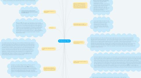 Mind Map: Информация Олега