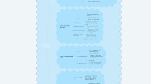 Mind Map: DERECHOS REALES PRINCIPALES (POSESIÓN)