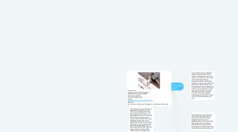 Mind Map: Get Auto Title Loans Chicago IL