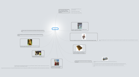 Mind Map: Christopher