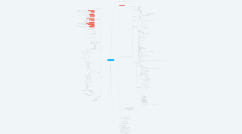 Mind Map: コンサルティング商品