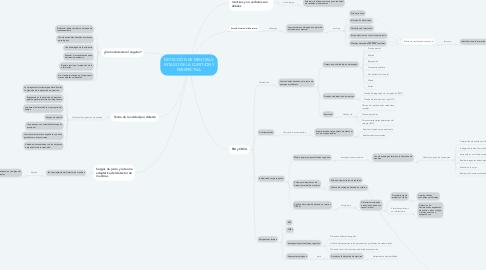 Mind Map: DETECCIÓN DE MENTIRAS: ESTADO DE LA CUESTIÓN Y PERSPECTIVA