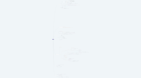 Mind Map: ラ・メールとは?