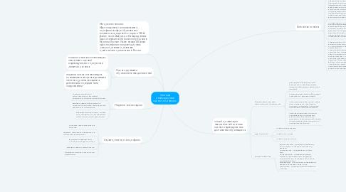 Mind Map: Система инновационной оценки «портфолио»