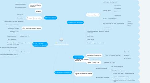 Mind Map: 1. Introduction to development psychology