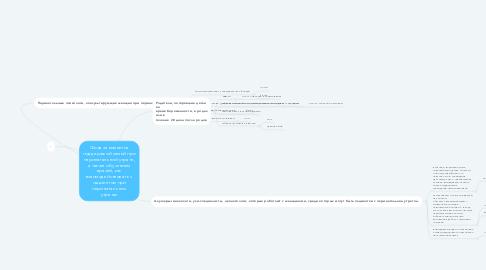 Mind Map: Фонд занимается поддержкой семей при перинатальной утрате, а также обучением врачей, как взаимодействовать с пациентом при перинатальных утратах
