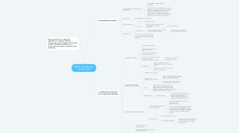 Mind Map: DIREITO EMPRESARIAL - CORRETAGEM