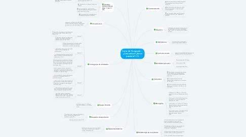 Mind Map: Curso de Postgrado:    ¿Cinemática? ¿Estás presente?! (1)