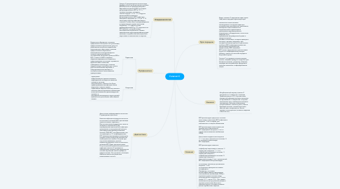 Mind Map: Гепатит С