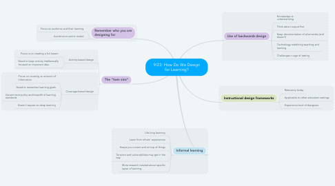 Mind Map: 9/23: How Do We Design for Learning?