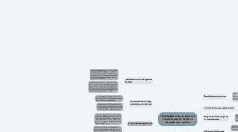 Mind Map: Tecnologías emergentes con respecto a movilidad y a dispositivos móviles