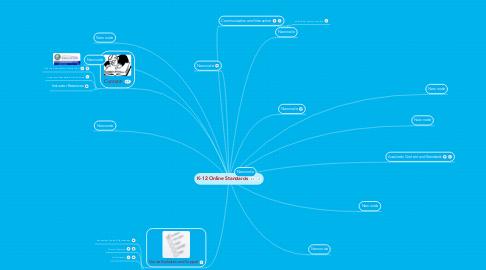 Mind Map: K-12 Online Standards