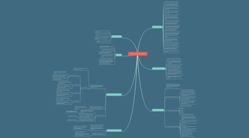 Mind Map: Health Care Delivery System