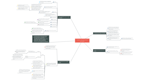 Mind Map: Capítulo 1. El conocimiento del Estado