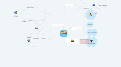 Mind Map: La sociedad y educación