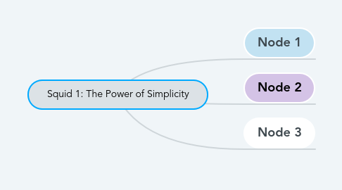 Mind Map: Squid 1: The Power of Simplicity