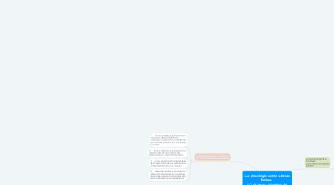 Mind Map: La psicología como ciencia básica.  ¿Cuál es su universo de investigación?