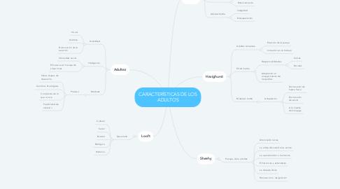 Mind Map: CARACTERÍSTICAS DE LOS ADULTOS