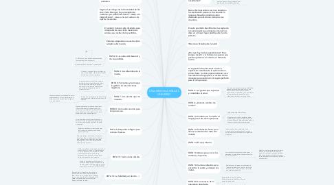 Mind Map: UNA MOCHILA PARA EL UNIVERSO