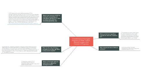 Mind Map: Considerations of Surrogate Pregnancy of Older, Lesbian, Married Couple in 2nd Trimester of Pregnancy