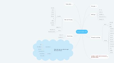 Mind Map: Output (tiêu chí)