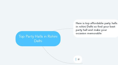 Mind Map: Top Party Halls in Rohini Delhi