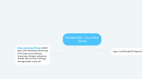 Mind Map: PendekarQQ - Situs Poker Online