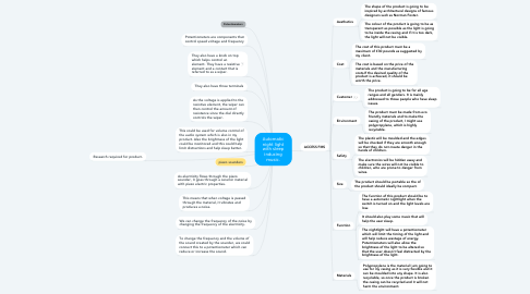 Mind Map: Automatic night light with sleep inducing music.