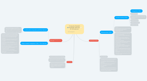 Mind Map: Computer-Assisted Language Learning:  An Introduction