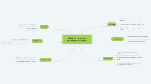 Mind Map: How to have an eco friendly home?