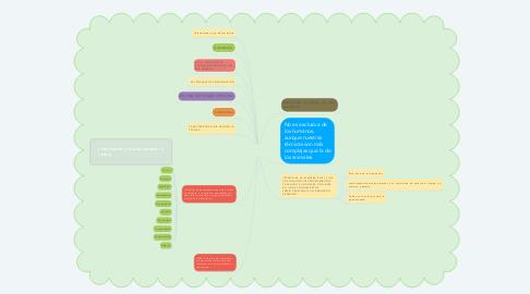 Mind Map: LAS  TECNICAS  DE  COMUNICACION