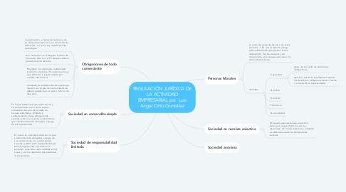 Mind Map: REGULACIÓN JURÍDICA DE LA ACTIVIDAD EMPRESARIAL por  Luis Angel Ortíz González