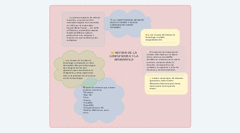 Mind Map: HISTORIA DE LA COMPUTADORA Y LA INFORMÁTICA