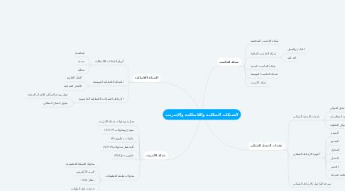 Mind Map: الشبكات السلكية واللاسلكية والإنترنت