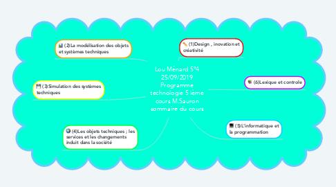Mind Map: Lou Ménard 5°4 25/09/2019 Programme technologie 5 ième cours M.Sauron sommaire du cours